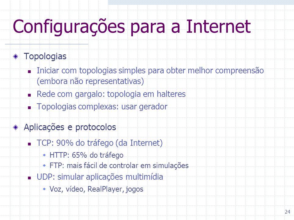 24 Configurações para a Internet Topologias Iniciar com topologias simples para obter melhor compreensão (embora não representativas) Rede com gargalo