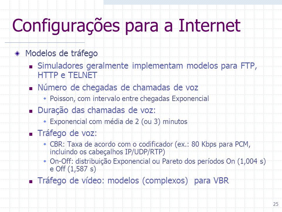 25 Configurações para a Internet Modelos de tráfego Simuladores geralmente implementam modelos para FTP, HTTP e TELNET Número de chegadas de chamadas