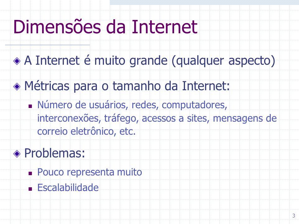 3 Dimensões da Internet A Internet é muito grande (qualquer aspecto) Métricas para o tamanho da Internet: Número de usuários, redes, computadores, int