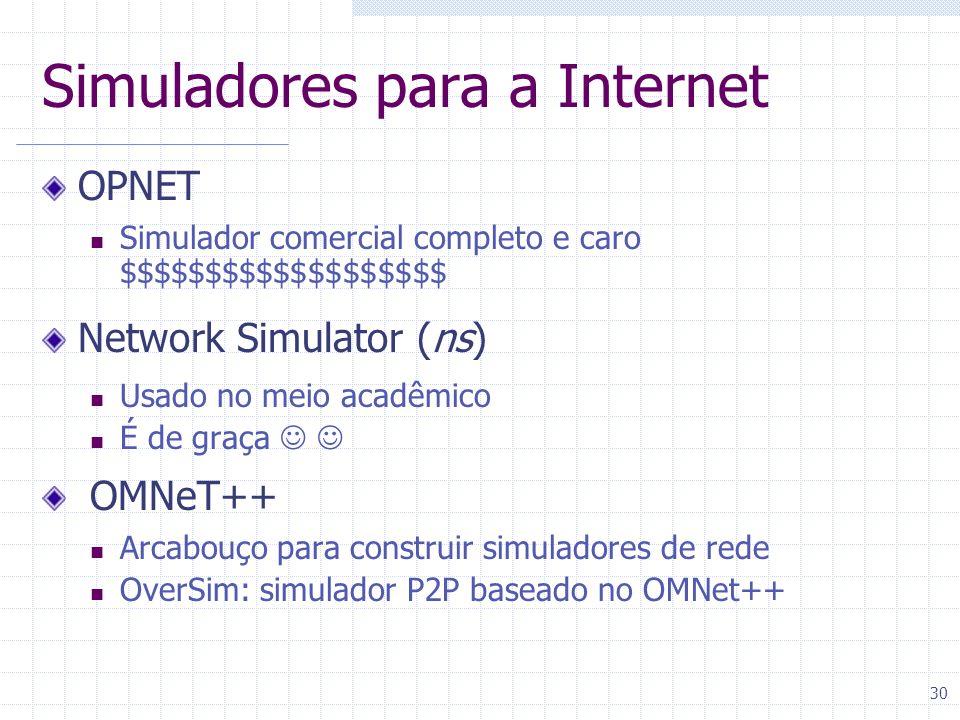 30 Simuladores para a Internet OPNET Simulador comercial completo e caro $$$$$$$$$$$$$$$$$$$ Network Simulator (ns) Usado no meio acadêmico É de graça