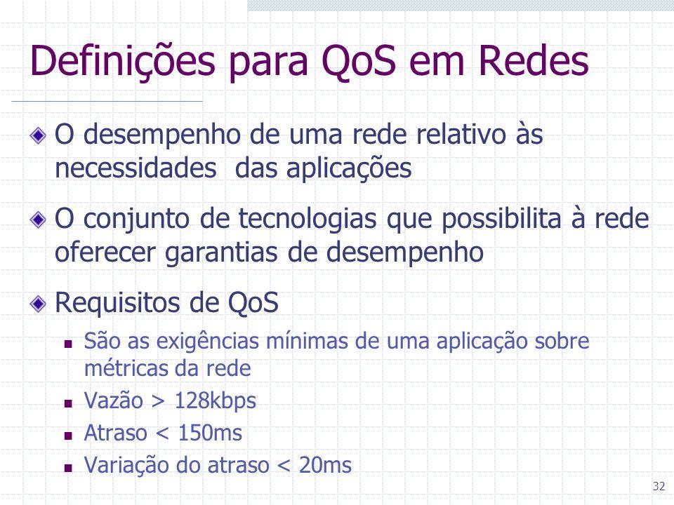 32 Definições para QoS em Redes O desempenho de uma rede relativo às necessidades das aplicações O conjunto de tecnologias que possibilita à rede ofer