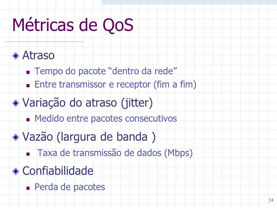 34 Métricas de QoS Atraso Tempo do pacote dentro da rede Entre transmissor e receptor (fim a fim) Variação do atraso (jitter) Medido entre pacotes con