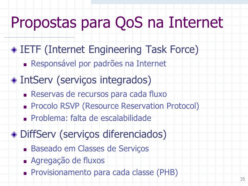 35 Propostas para QoS na Internet IETF (Internet Engineering Task Force) Responsável por padrões na Internet IntServ (serviços integrados) Reservas de