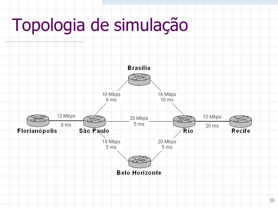 36 Topologia de simulação