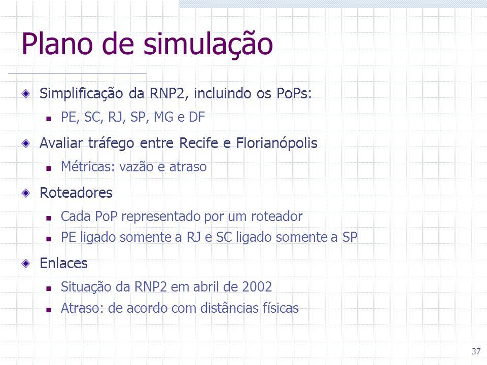 37 Plano de simulação Simplificação da RNP2, incluindo os PoPs: PE, SC, RJ, SP, MG e DF Avaliar tráfego entre Recife e Florianópolis Métricas: vazão e