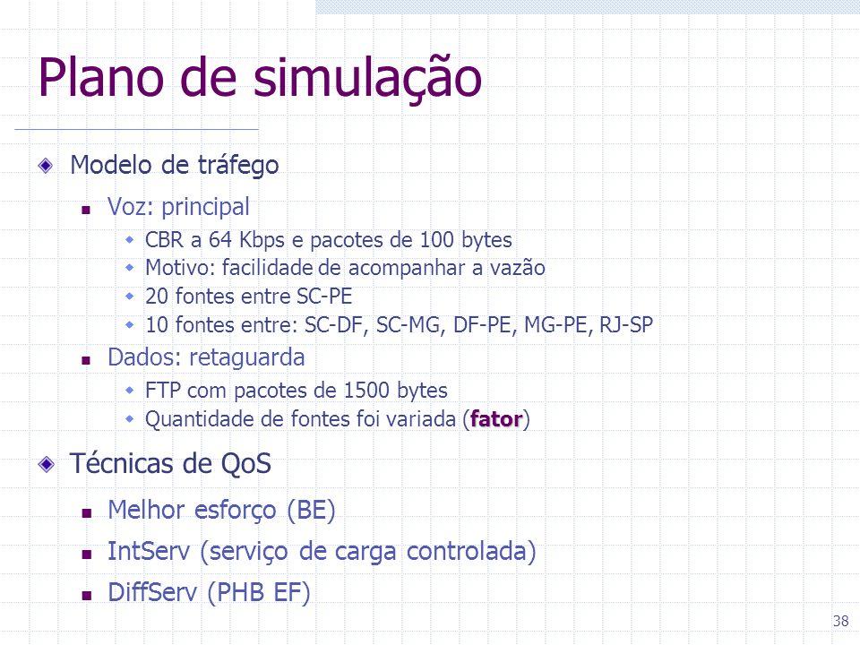 38 Plano de simulação Modelo de tráfego Voz: principal CBR a 64 Kbps e pacotes de 100 bytes Motivo: facilidade de acompanhar a vazão 20 fontes entre S