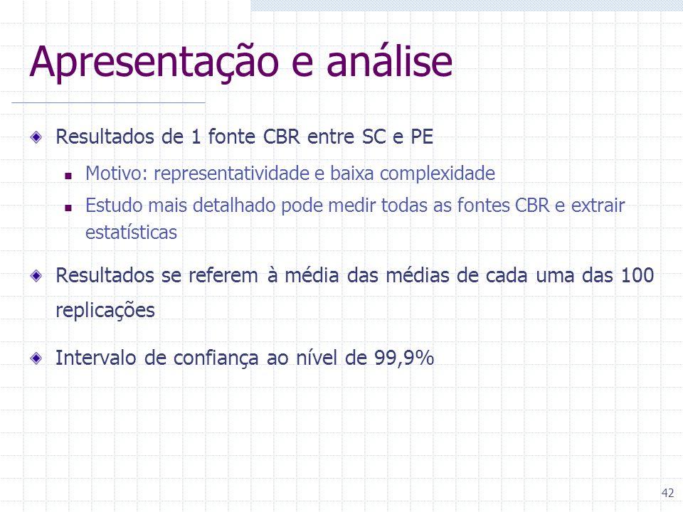 42 Apresentação e análise Resultados de 1 fonte CBR entre SC e PE Motivo: representatividade e baixa complexidade Estudo mais detalhado pode medir tod