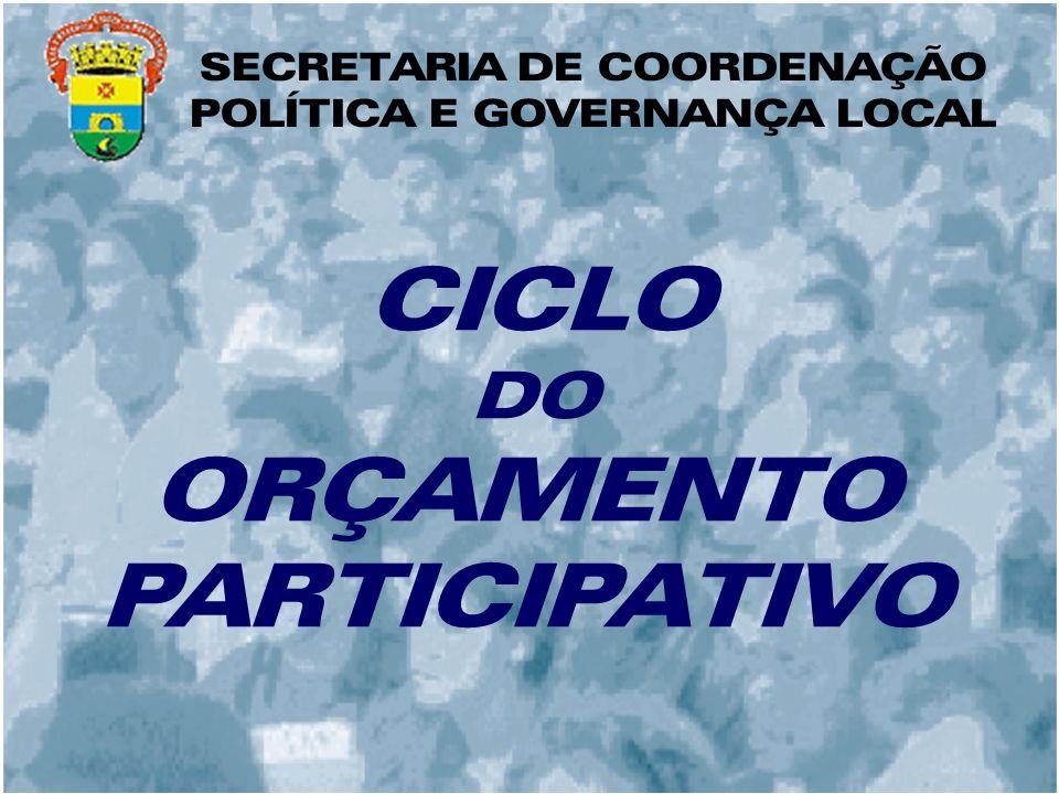 CICLO DO ORÇAMENTO PARTICIPATIVO SECRETARIA DE COORDENAÇÃO POLÍTICA E GOVERNANÇA LOCAL