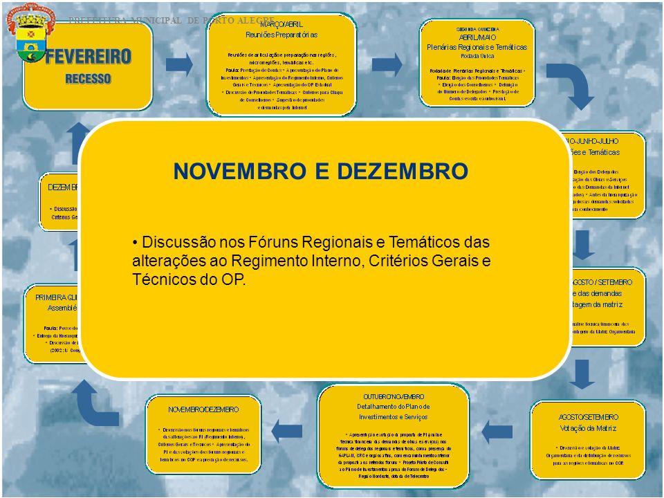 NOVEMBRO E DEZEMBRO Discussão nos Fóruns Regionais e Temáticos das alterações ao Regimento Interno, Critérios Gerais e Técnicos do OP. PREFEITURA MUNI