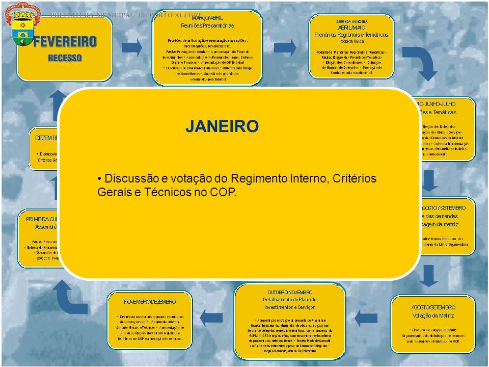 JANEIRO Discussão e votação do Regimento Interno, Critérios Gerais e Técnicos no COP. PREFEITURA MUNICIPAL DE PORTO ALEGRE