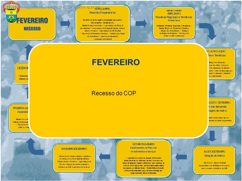 FEVEREIRO Recesso do COP PREFEITURA MUNICIPAL DE PORTO ALEGRE