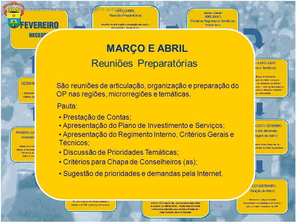 MARÇO E ABRIL Reuniões Preparatórias São reuniões de articulação, organização e preparação do OP nas regiões, microrregiões e temáticas. Pauta: Presta