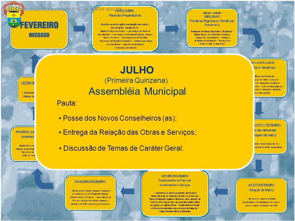 JULHO Assembléia Municipal Pauta: Posse dos Novos Conselheiros (as); Entrega da Relação das Obras e Serviços; Discussão de Temas de Caráter Geral. (Pr
