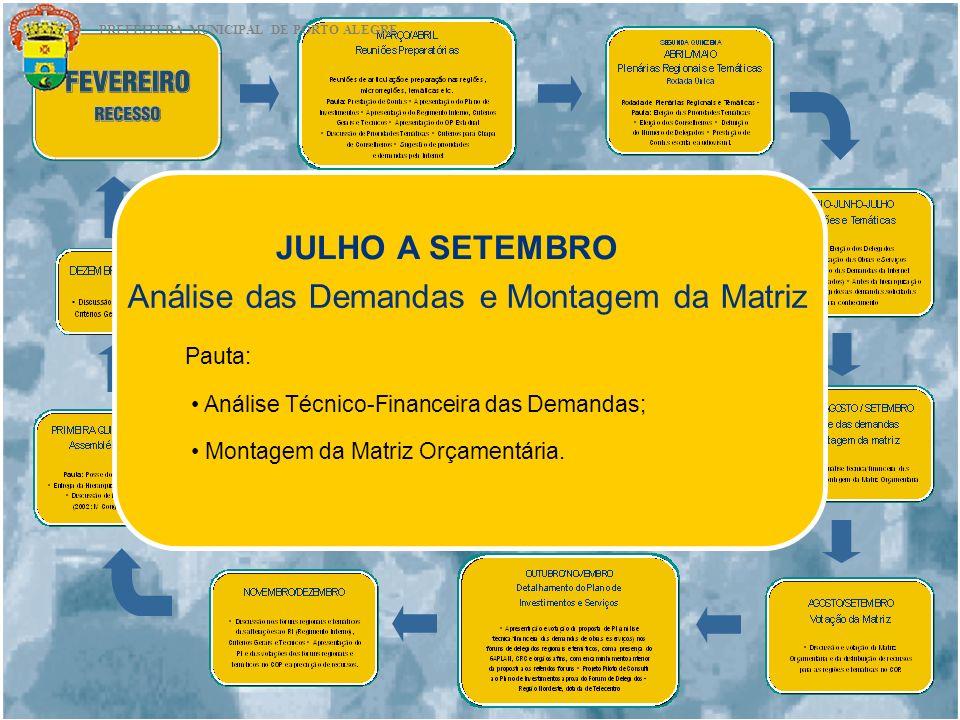 JULHO A SETEMBRO Análise das Demandas e Montagem da Matriz Pauta: Análise Técnico-Financeira das Demandas; Montagem da Matriz Orçamentária. PREFEITURA