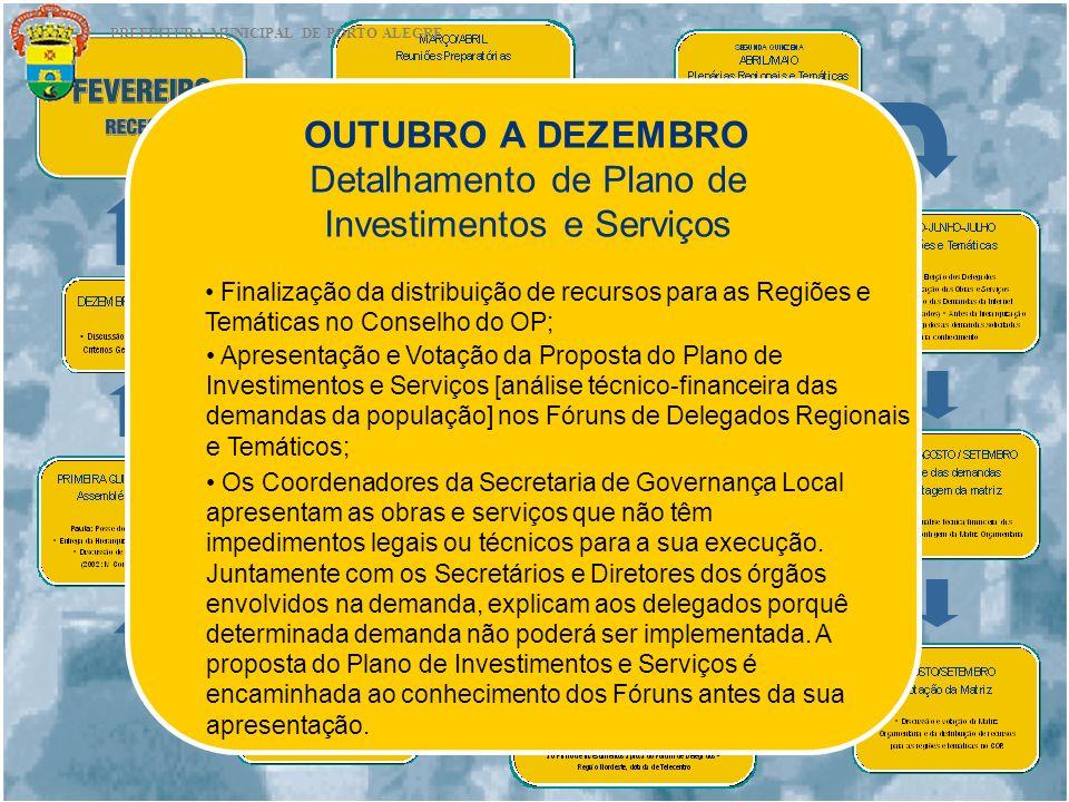 OUTUBRO A DEZEMBRO Detalhamento de Plano de Investimentos e Serviços Finalização da distribuição de recursos para as Regiões e Temáticas no Conselho d