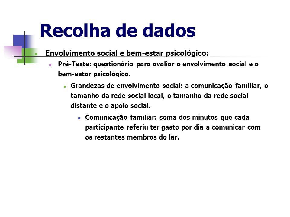 Recolha de dados Envolvimento social e bem-estar psicológico: Pré-Teste: questionário para avaliar o envolvimento social e o bem-estar psicológico. Gr