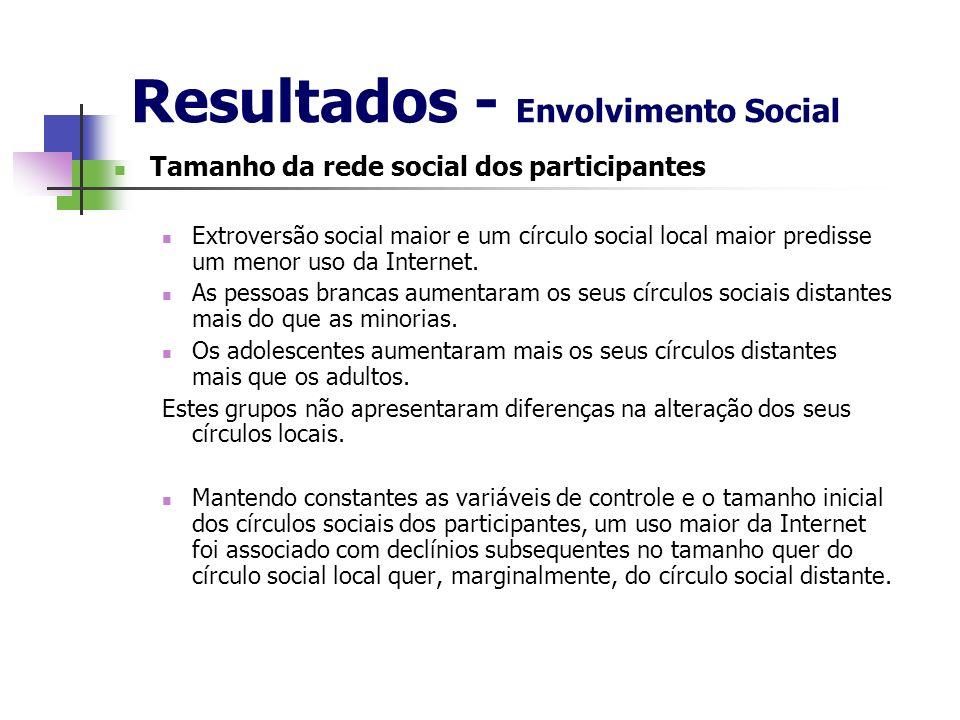 Resultados - Envolvimento Social Tamanho da rede social dos participantes Extroversão social maior e um círculo social local maior predisse um menor u