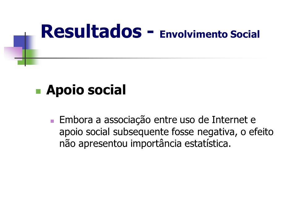 Resultados - Envolvimento Social Apoio social Embora a associação entre uso de Internet e apoio social subsequente fosse negativa, o efeito não aprese