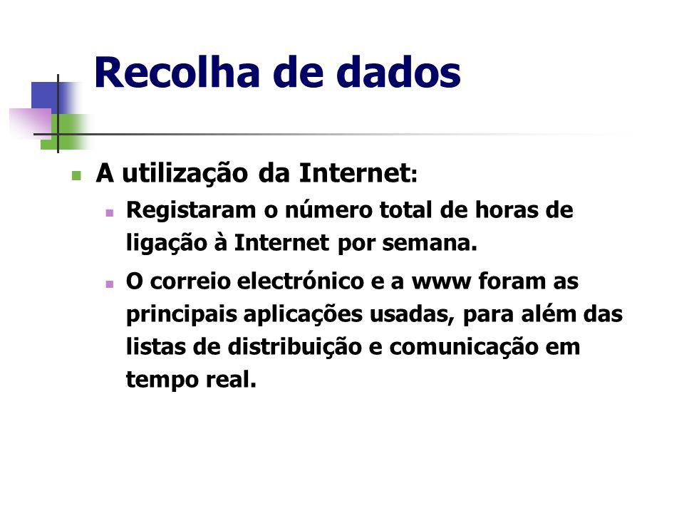 Recolha de dados A utilização da Internet : Registaram o número total de horas de ligação à Internet por semana. O correio electrónico e a www foram a
