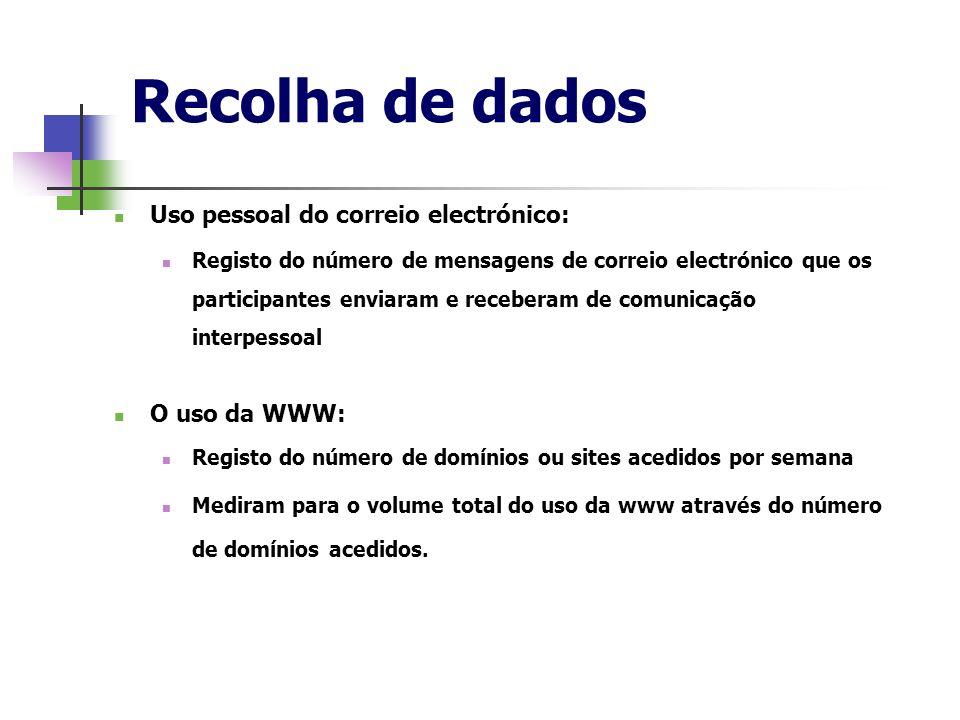 Recolha de dados Uso pessoal do correio electrónico: Registo do número de mensagens de correio electrónico que os participantes enviaram e receberam d