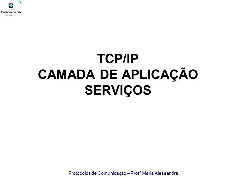 Protocolos de Comunicação – Profª Maria Alessandra TCP/IP CAMADA DE APLICAÇÃO SERVIÇOS
