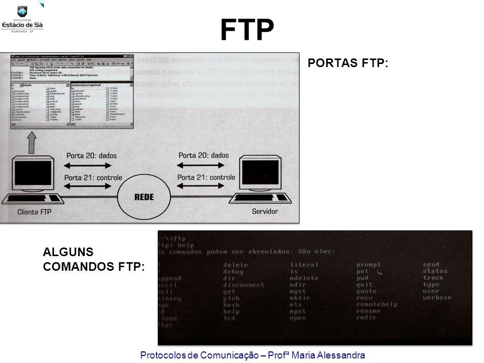Protocolos de Comunicação – Profª Maria Alessandra ALGUNS COMANDOS FTP: FTP PORTAS FTP: