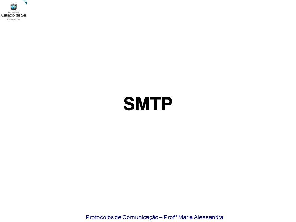 Protocolos de Comunicação – Profª Maria Alessandra SMTP