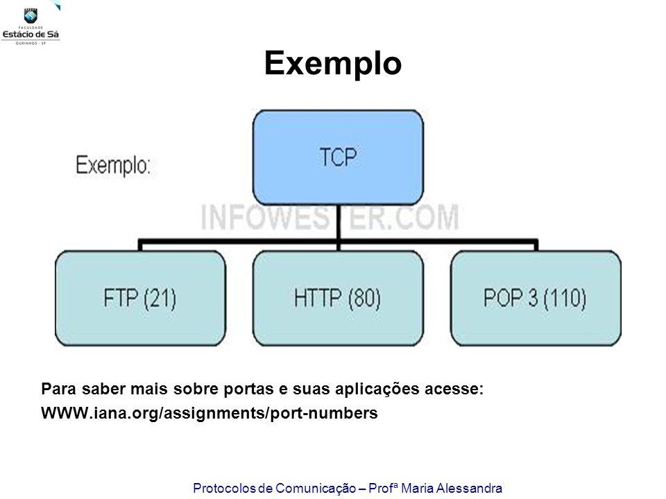 Protocolos de Comunicação – Profª Maria Alessandra Exemplo Para saber mais sobre portas e suas aplicações acesse: WWW.iana.org/assignments/port-number