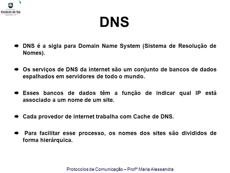 Protocolos de Comunicação – Profª Maria Alessandra DNS DNS é a sigla para Domain Name System (Sistema de Resolução de Nomes). Os serviços de DNS da in