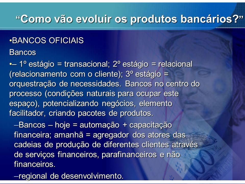 Como vão evoluir os produtos bancários? Como vão evoluir os produtos bancários? BANCOS OFICIAISBANCOS OFICIAISBancos – 1º estágio = transacional; 2º e