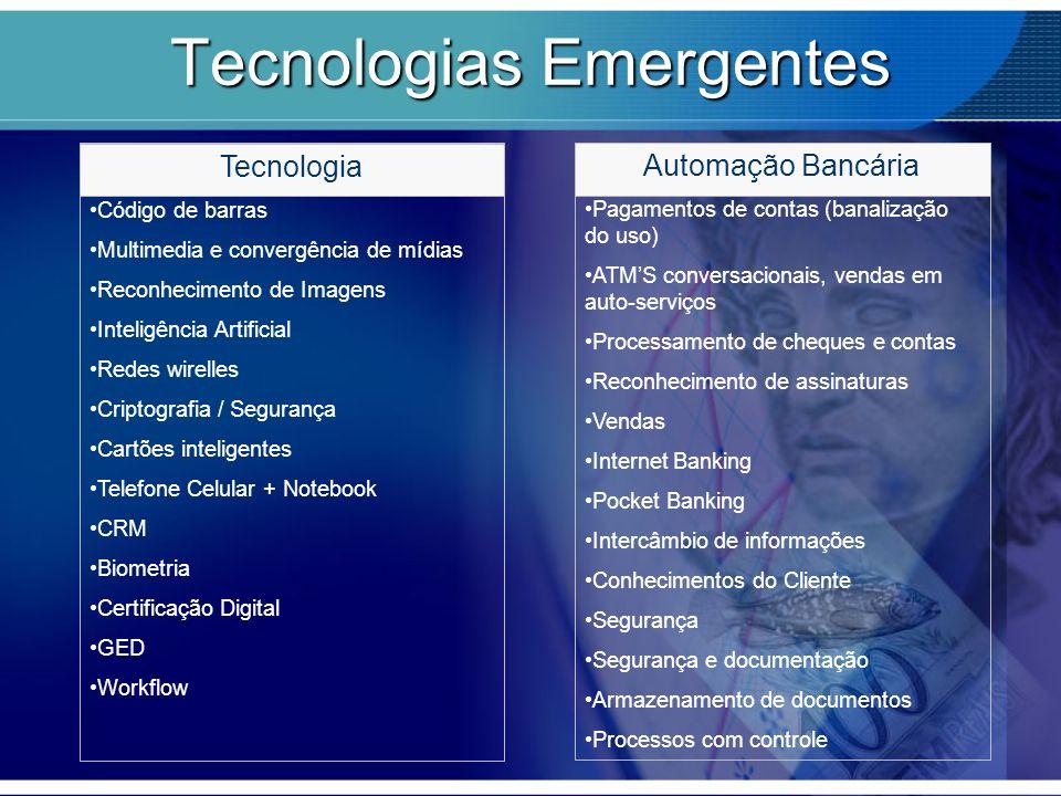 Tecnologia Código de barras Multimedia e convergência de mídias Reconhecimento de Imagens Inteligência Artificial Redes wirelles Criptografia / Segura