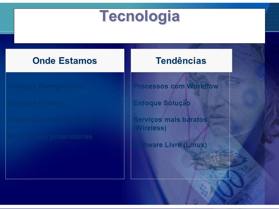 Enfoque Reengenharia Enfoque Produto Telecomunicações Caras Plataformas proprietárias Onde Estamos Processos com Workflow Enfoque Solução Serviços mai