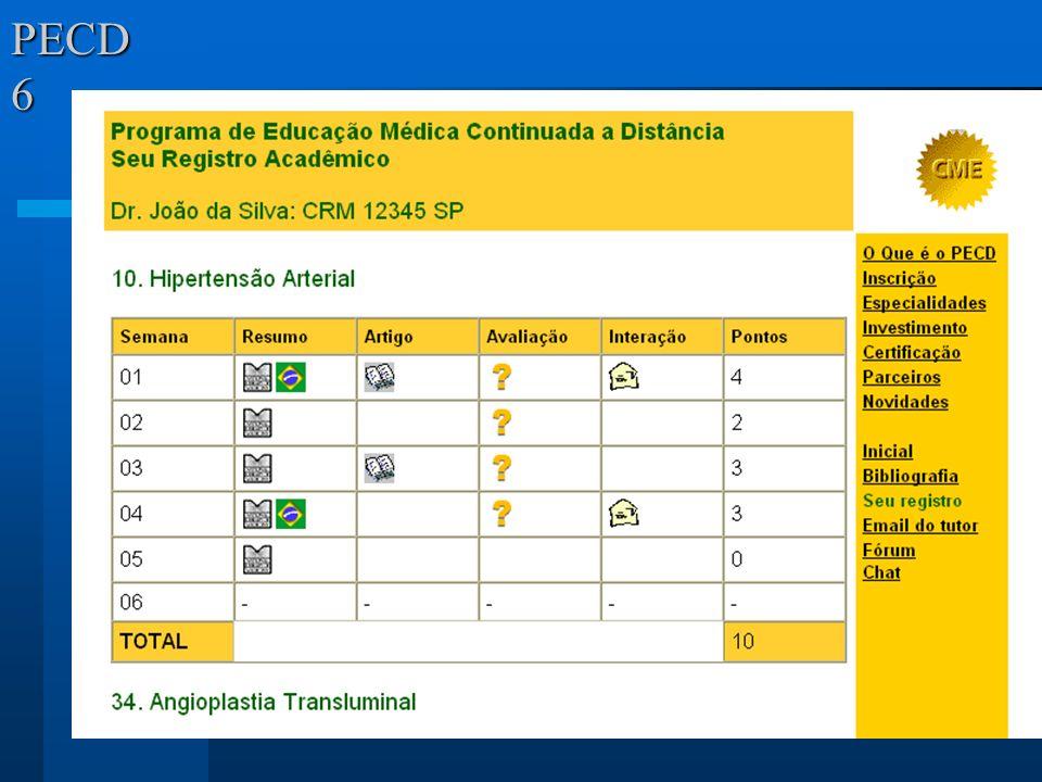 PECD 6