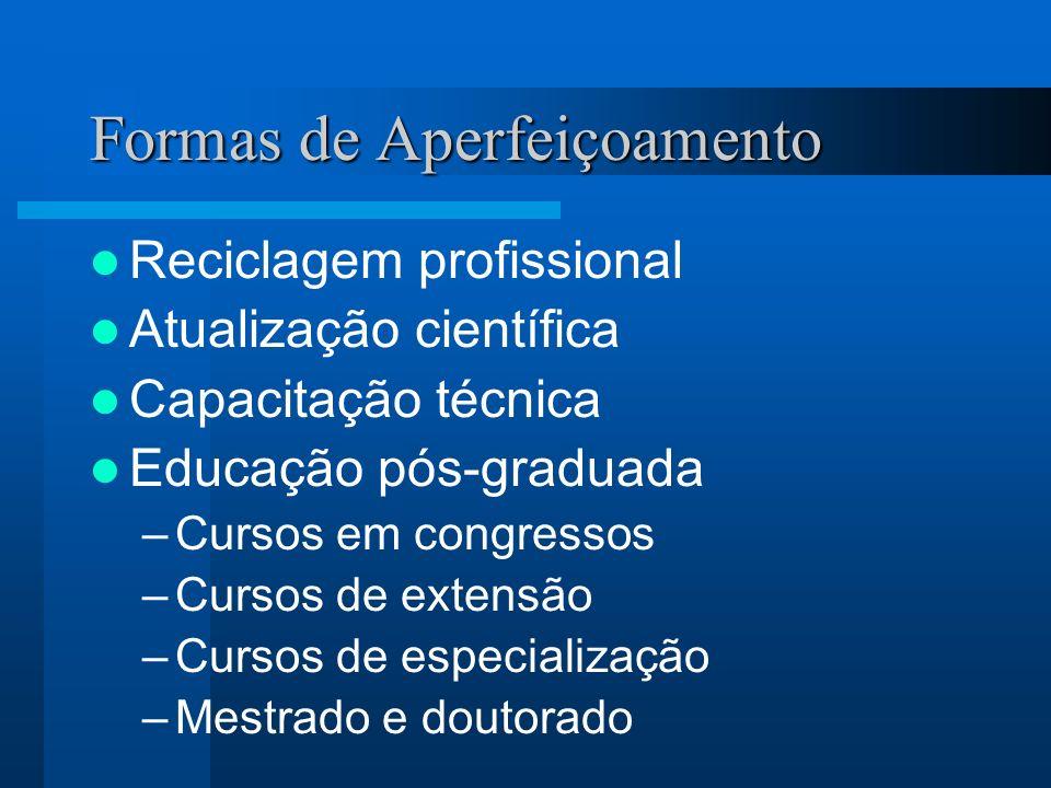Formas de Aperfeiçoamento Reciclagem profissional Atualização científica Capacitação técnica Educação pós-graduada –Cursos em congressos –Cursos de ex