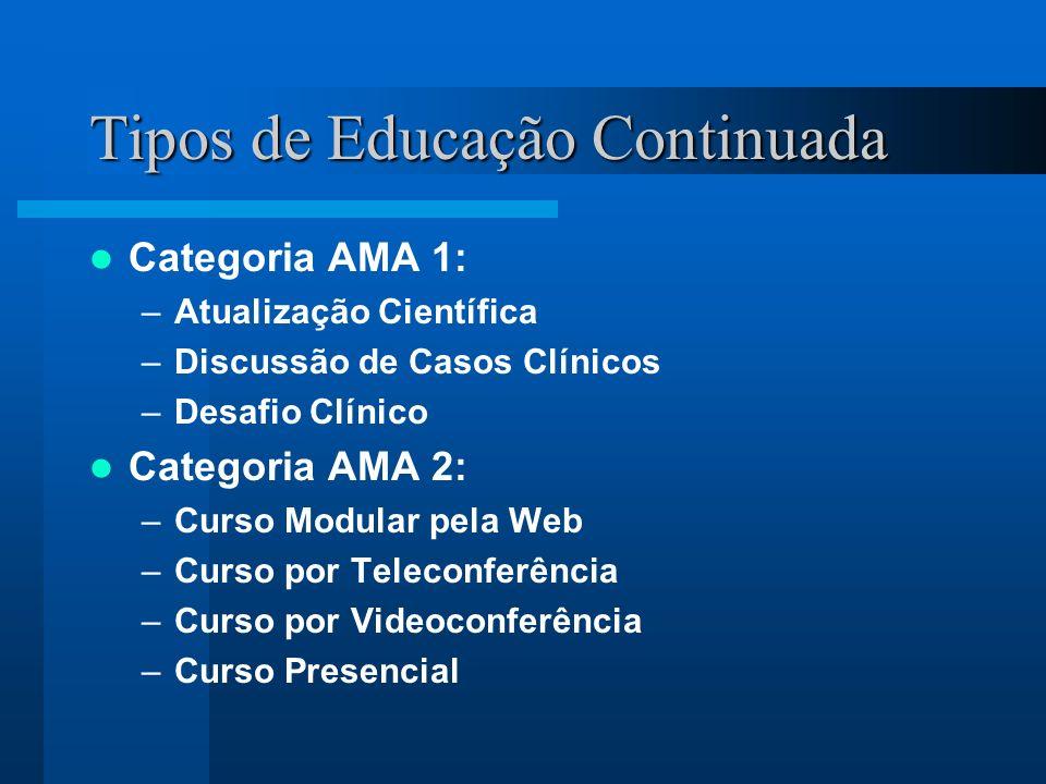 Tipos de Educação Continuada Categoria AMA 1: –Atualização Científica –Discussão de Casos Clínicos –Desafio Clínico Categoria AMA 2: –Curso Modular pe