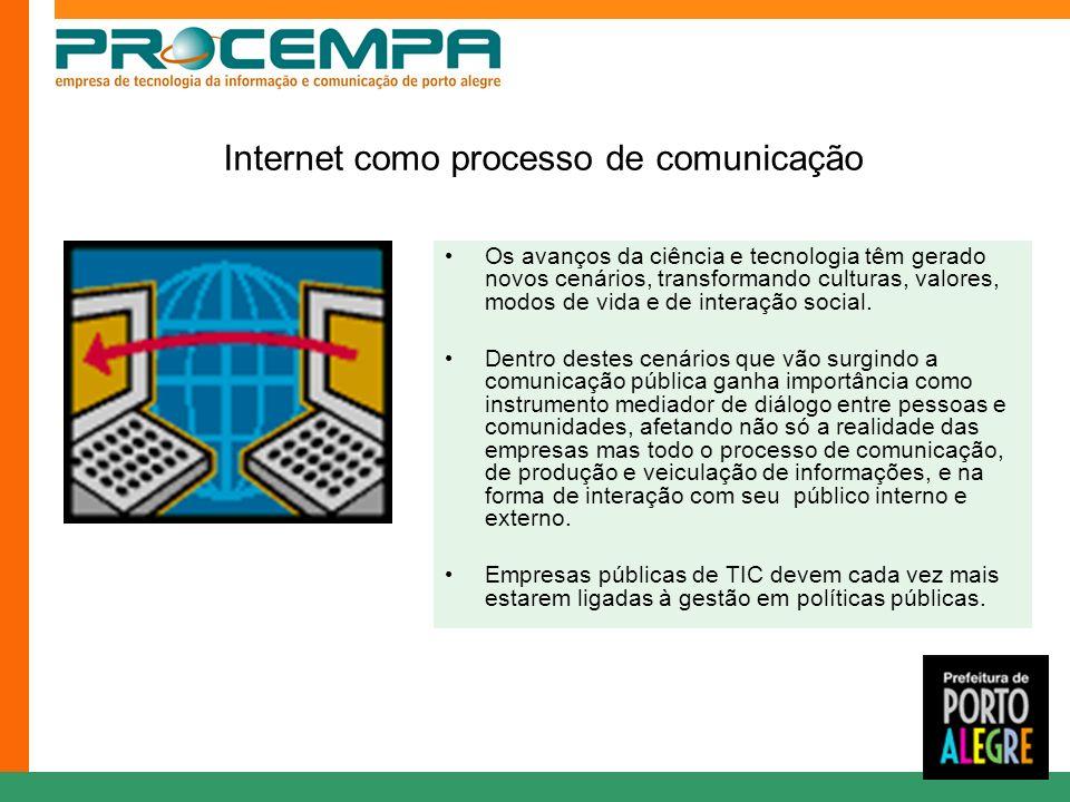 Internet como processo de comunicação Os avanços da ciência e tecnologia têm gerado novos cenários, transformando culturas, valores, modos de vida e d