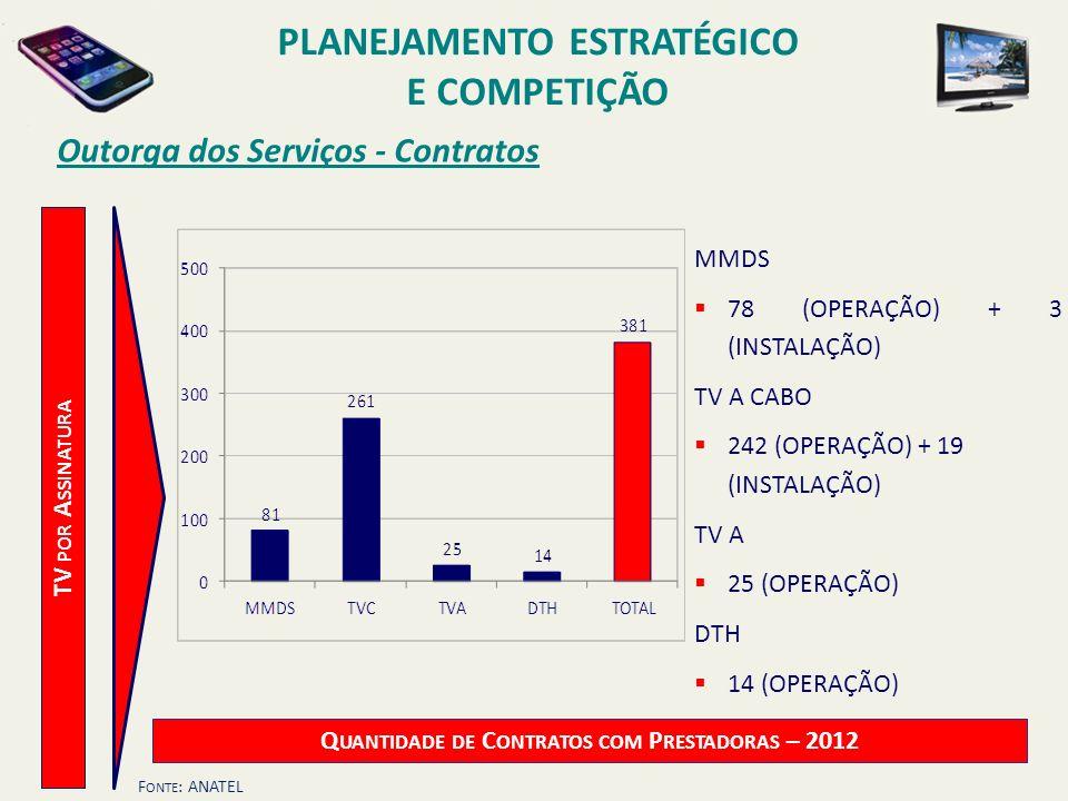 Outorga dos Serviços - Contratos MMDS 78 (OPERAÇÃO) + 3 (INSTALAÇÃO) TV A CABO 242 (OPERAÇÃO) + 19 (INSTALAÇÃO) TV A 25 (OPERAÇÃO) DTH 14 (OPERAÇÃO) F
