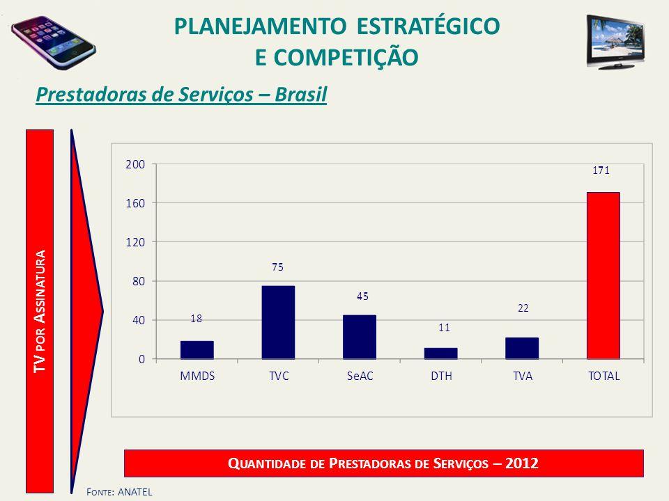 Prestadoras de Serviços – Brasil F ONTE : ANATEL Q UANTIDADE DE P RESTADORAS DE S ERVIÇOS – 2012 PLANEJAMENTO ESTRATÉGICO E COMPETIÇÃO TV POR A SSINAT