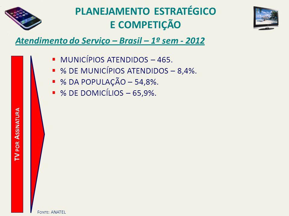 Atendimento do Serviço – Brasil – 1º sem - 2012 MUNICÍPIOS ATENDIDOS – 465. % DE MUNICÍPIOS ATENDIDOS – 8,4%. % DA POPULAÇÃO – 54,8%. % DE DOMICÍLIOS