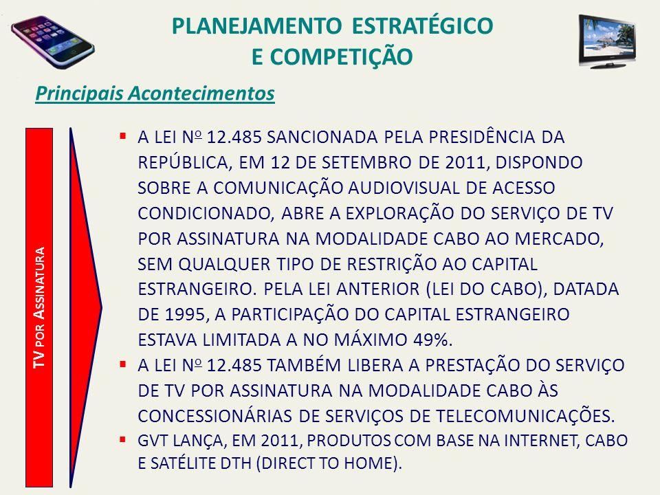 Principais Acontecimentos A LEI N o 12.485 SANCIONADA PELA PRESIDÊNCIA DA REPÚBLICA, EM 12 DE SETEMBRO DE 2011, DISPONDO SOBRE A COMUNICAÇÃO AUDIOVISU