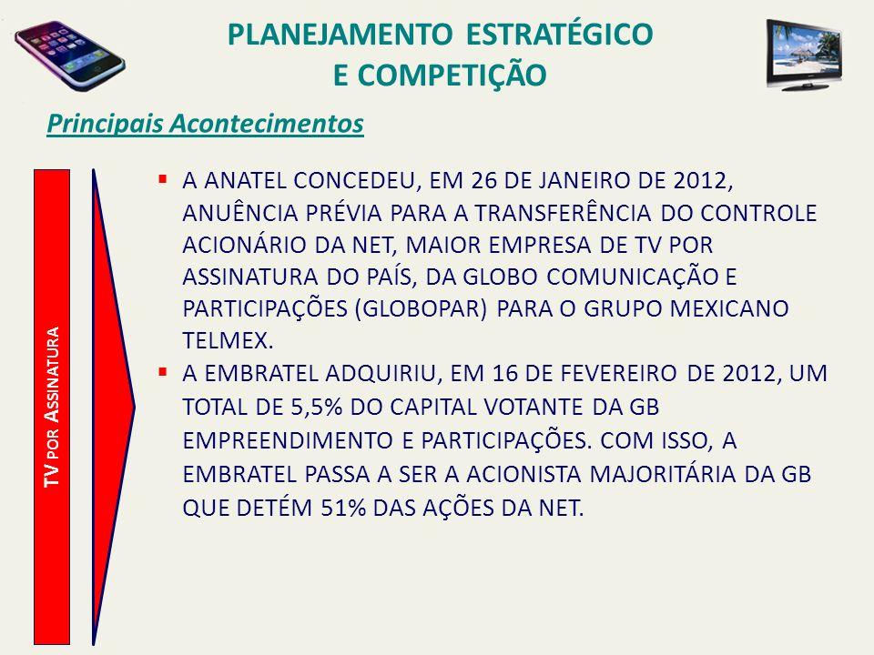 Principais Acontecimentos A ANATEL CONCEDEU, EM 26 DE JANEIRO DE 2012, ANUÊNCIA PRÉVIA PARA A TRANSFERÊNCIA DO CONTROLE ACIONÁRIO DA NET, MAIOR EMPRES