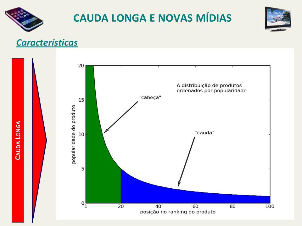 Características C AUDA L ONGA CAUDA LONGA E NOVAS MÍDIAS