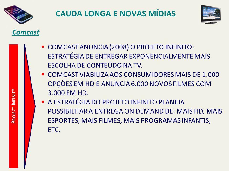 Comcast P ROJECT I NFINITY CAUDA LONGA E NOVAS MÍDIAS COMCAST ANUNCIA (2008) O PROJETO INFINITO: ESTRATÉGIA DE ENTREGAR EXPONENCIALMENTE MAIS ESCOLHA