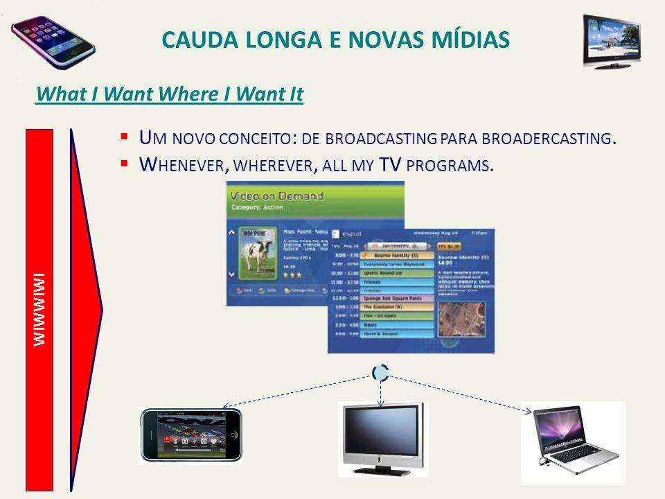 What I Want Where I Want It WIWWIWI CAUDA LONGA E NOVAS MÍDIAS U M NOVO CONCEITO : DE BROADCASTING PARA BROADERCASTING. W HENEVER, WHEREVER, ALL MY TV