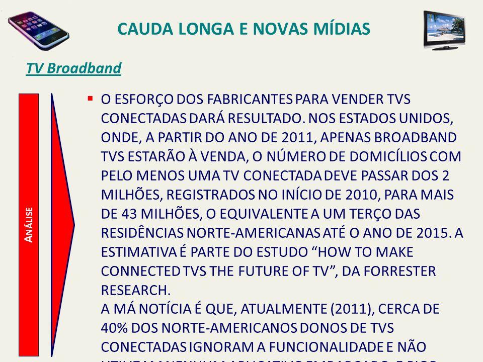 TV Broadband A NÁLISE CAUDA LONGA E NOVAS MÍDIAS O ESFORÇO DOS FABRICANTES PARA VENDER TVS CONECTADAS DARÁ RESULTADO. NOS ESTADOS UNIDOS, ONDE, A PART