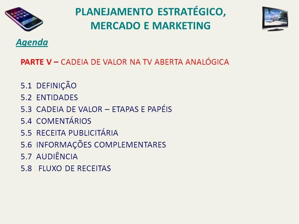 PARTE V – CADEIA DE VALOR NA TV ABERTA ANALÓGICA 5.1 DEFINIÇÃO 5.2 ENTIDADES 5.3 CADEIA DE VALOR – ETAPAS E PAPÉIS 5.4 COMENTÁRIOS 5.5 RECEITA PUBLICI