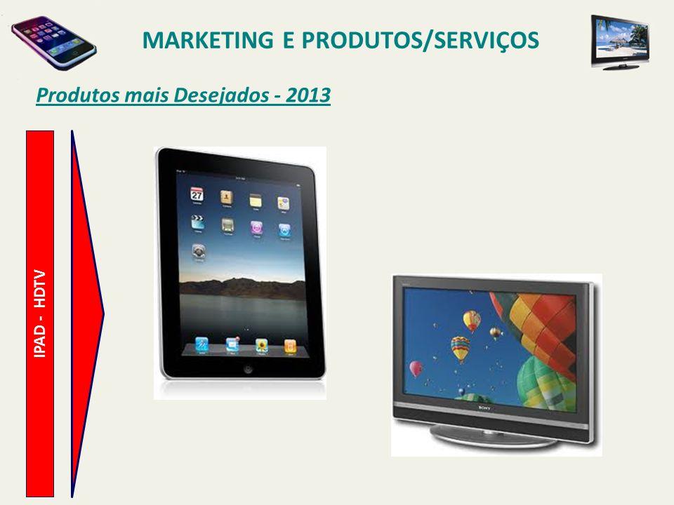 IPAD - HDTV Produtos mais Desejados - 2013 MARKETING E PRODUTOS/SERVIÇOS