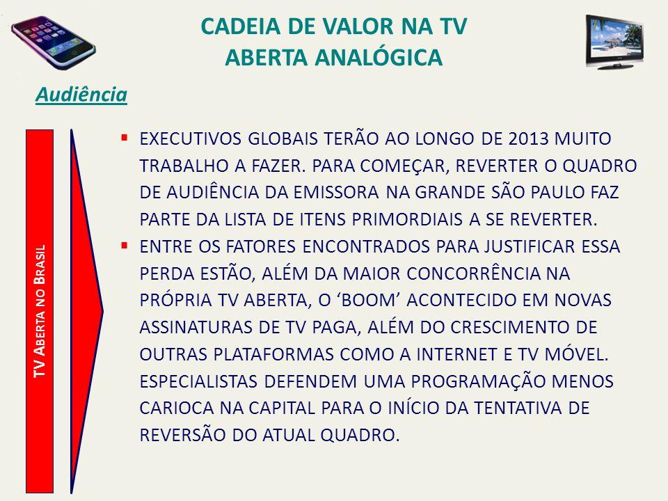 TV A BERTA NO B RASIL Audiência EXECUTIVOS GLOBAIS TERÃO AO LONGO DE 2013 MUITO TRABALHO A FAZER. PARA COMEÇAR, REVERTER O QUADRO DE AUDIÊNCIA DA EMIS