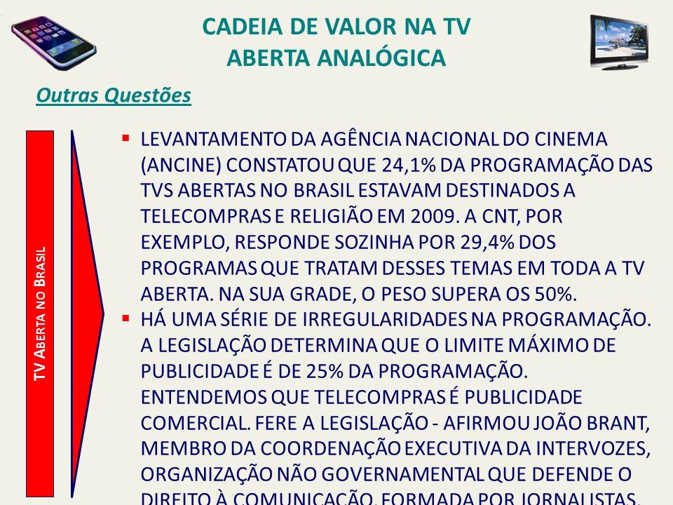 TV A BERTA NO B RASIL Outras Questões LEVANTAMENTO DA AGÊNCIA NACIONAL DO CINEMA (ANCINE) CONSTATOU QUE 24,1% DA PROGRAMAÇÃO DAS TVS ABERTAS NO BRASIL