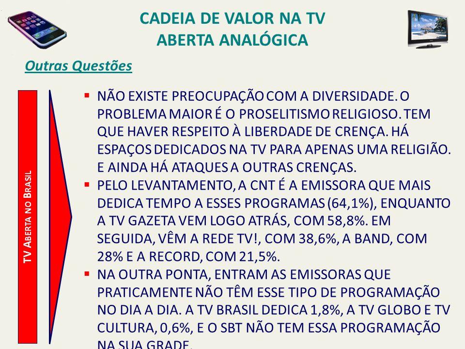 TV A BERTA NO B RASIL Outras Questões NÃO EXISTE PREOCUPAÇÃO COM A DIVERSIDADE. O PROBLEMA MAIOR É O PROSELITISMO RELIGIOSO. TEM QUE HAVER RESPEITO À